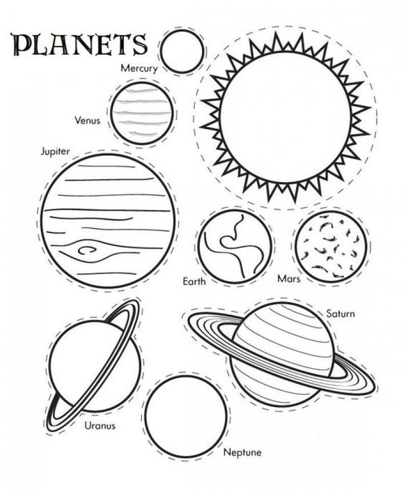 Get This Free Science Coloring Pages to Print v5qom